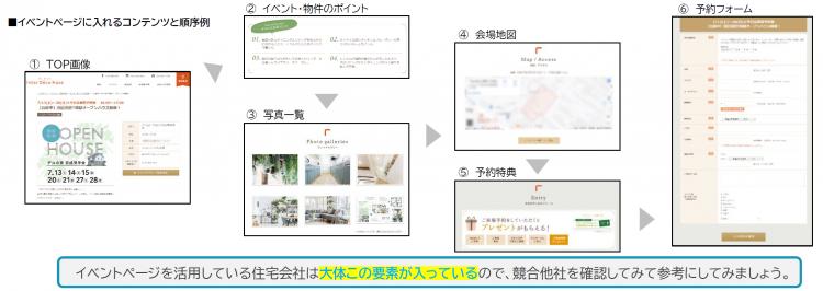 イベントページの文章・画像.png